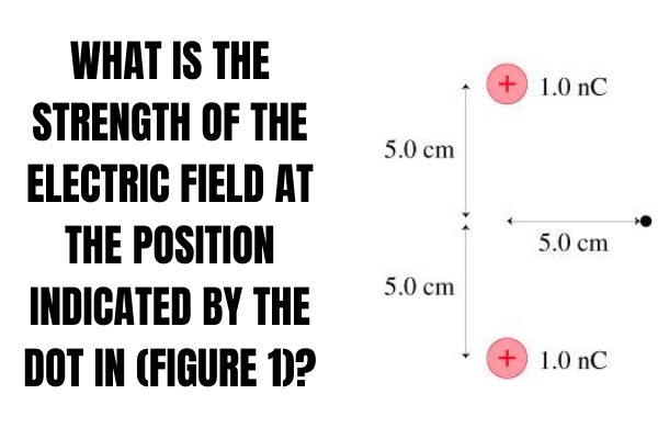 WHAT IS THE STRENGTH OF THE ELECTRIC FIELD AT THE POSITION INDICATED BY THE DOT IN (FIGURE 1)_